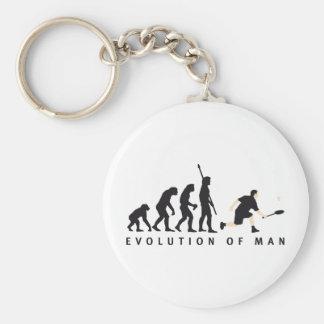 evolution bath min tone basic round button keychain