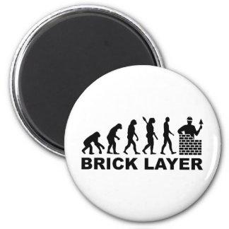 Evolution brick layer magnet