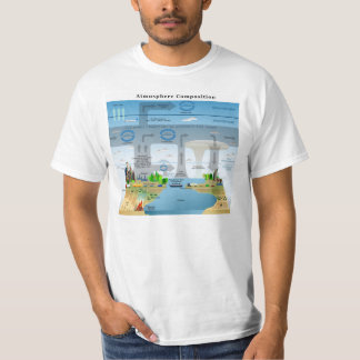 Evolution Cycles of Elements in Earth's Atmosphere T-Shirt