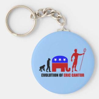 evolution Eric Cantor Keychain