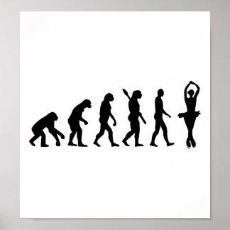 Evolution Figure skating Poster