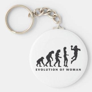 evolution handball llavero personalizado