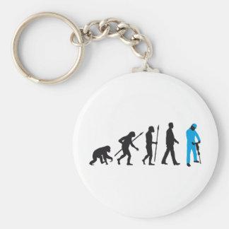 evolution more jackhammer more worker basic round button keychain