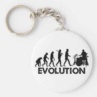 Evolution of a Drummer Keychain