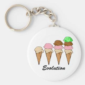 Evolution of Ice Cream Basic Round Button Keychain