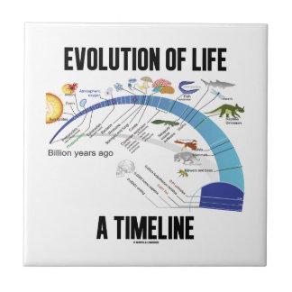 Evolution Of Life A Timeline (Biology) Ceramic Tile