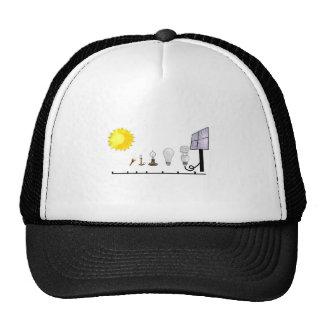 Evolution of Light Trucker Hat