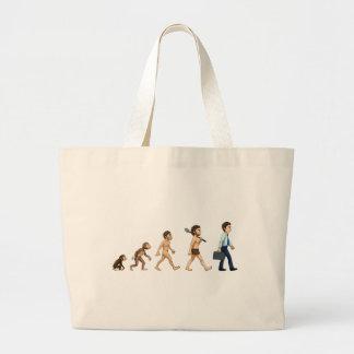 Evolution of man bag
