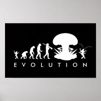 Evolution of Man & Cockroach Funny Evolution Chart