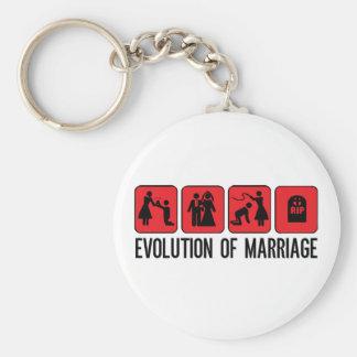 Evolution of Marriage Keychain