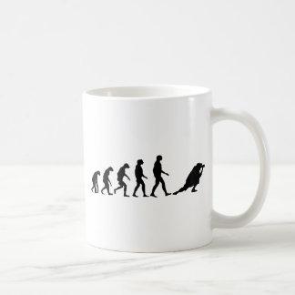 Evolution of Photography Coffee Mug