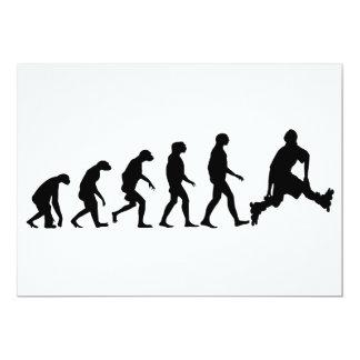 Evolution of Rollerblading Card