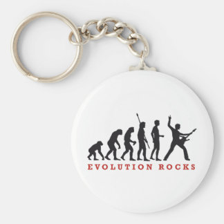 evolution of skirt keychain