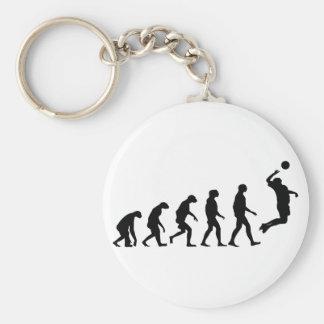 Evolution of Volleyball Keychain