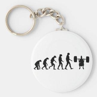 Evolution of Weightlifting Keychain
