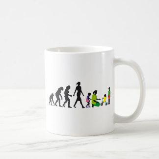 evolution OF woman kindergarten educator childcare Classic White Coffee Mug