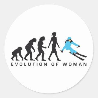 evolution OF woman skiing