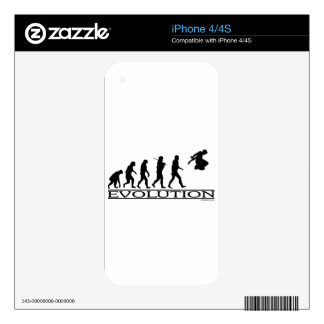 Evolution Parkour Decal For The iPhone 4S