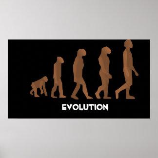 Evolution Posters