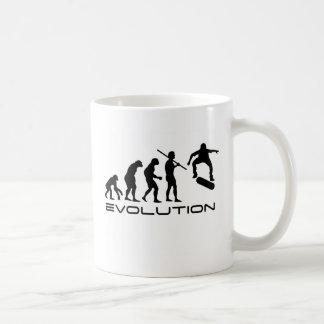 Evolution Skate Coffee Mug