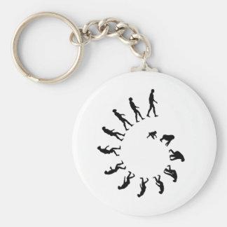 Evolution Spiral Keychain