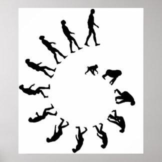 Evolution Spiral Poster