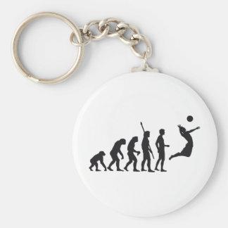 evolution volleyball llavero redondo tipo pin