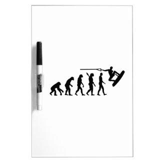 Evolution Wakeboarding Dry-Erase Board