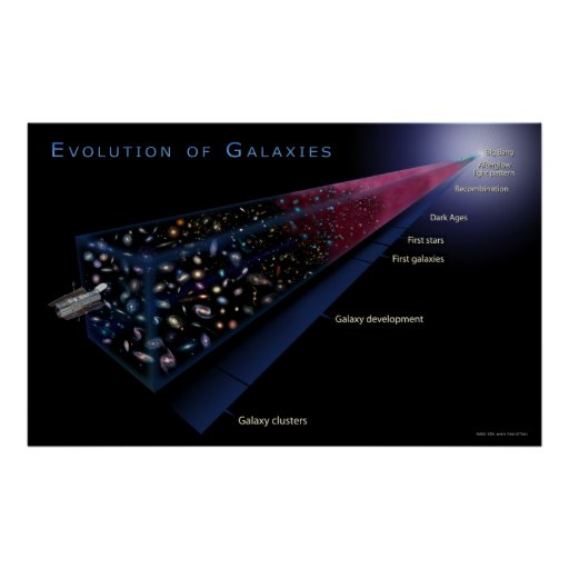 EvolutionOfGalaxies-2006-12 Posters