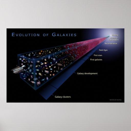 EvolutionOfGalaxies-2006-12 Posters