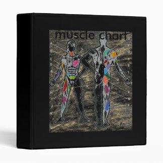 Ex ray Muscle Chart Anatomy Binder