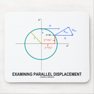 Examining Parallel Displacement (Geometry) Mouse Pads