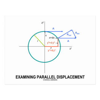 Examining Parallel Displacement Geometry Post Cards
