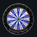 "Executive Decision Making Dart Board Traditional<br><div class=""desc"">Have trouble reaching those tough (and not so tough) decisions?  Just ask a yes or no question and throw a dart.  The Decision Dart Board will make the decision for you!  A great gift for any executive (Corporate or Household) or anyone that has trouble making a decision.</div>"