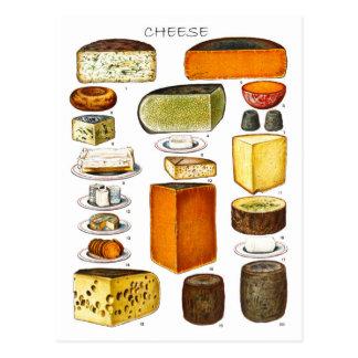 Exhibición de tipos de queso postal