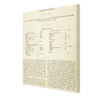Exhibición del imperio del ANUNCIO 1294 de Kublai  Lona Estirada Galerias