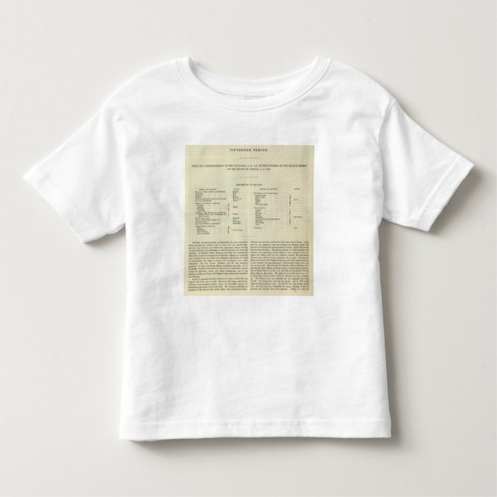 Exhibiting The Empire of Kublai Khan 1294 AD Toddler T-shirt