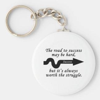 Éxito Llaveros Personalizados