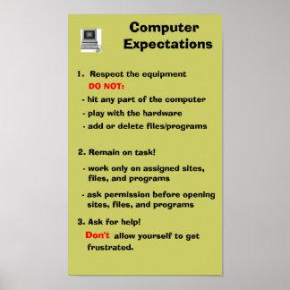 Expectativas del ordenador póster