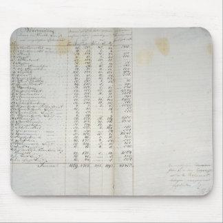 Expediente de colonias en Warthebruch, Polonia, 17 Alfombrillas De Ratón