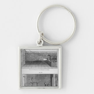 Experiment on frogs by Louis Galvani Keychain