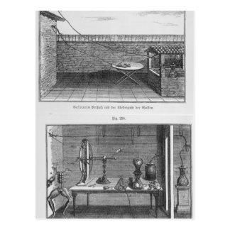Experimento en ranas de Louis Galvani Tarjetas Postales