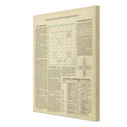 Explanation of Government Surveys Canvas Print