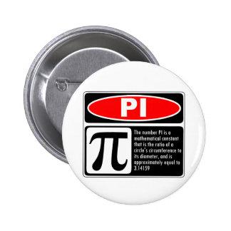 Explicación del pi pin
