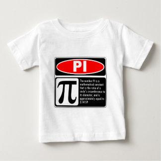 Explicación del pi playeras