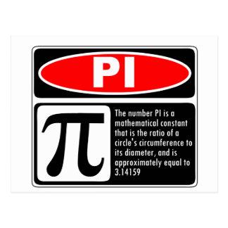Explicación del pi postales