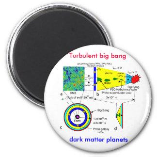 Explosión grande turbulenta a los planetas de la m imán redondo 5 cm