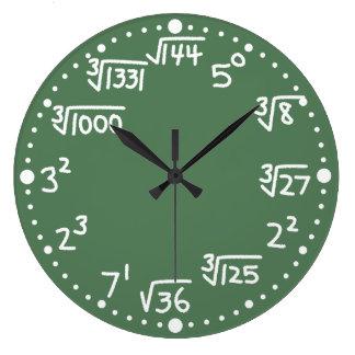 Exponentes cuadrado de la matemáticas y reloj de