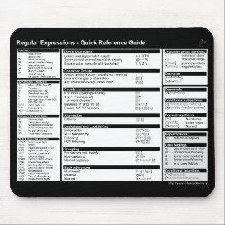 Expresiones regulares - referencia rápida Mousepad