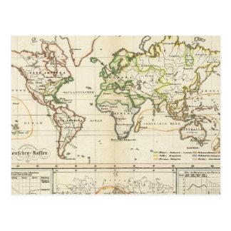 Extensión geográfica de la raza humana tarjetas postales